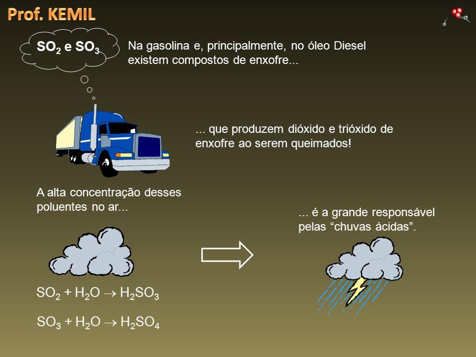 SO 2 e SO 3 Na gasolina e, principalmente, no óleo Diesel existem compostos de enxofre...... que produzem dióxido e trióxido de enxofre ao serem queim