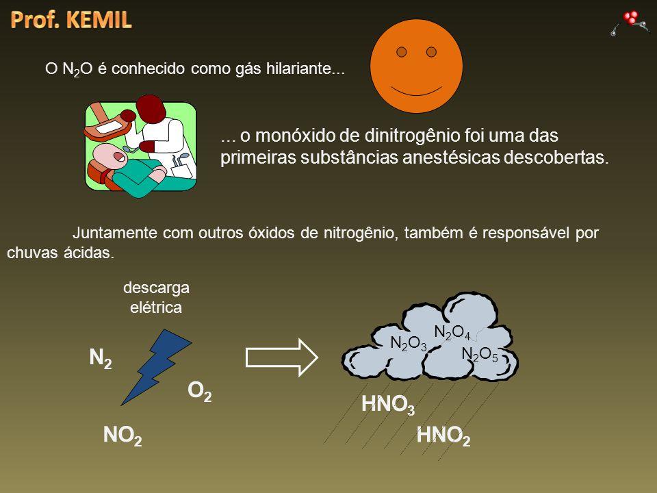 O N 2 O é conhecido como gás hilariante... Juntamente com outros óxidos de nitrogênio, também é responsável por chuvas ácidas. N2N2 O2O2 N2O4N2O4 N2O3