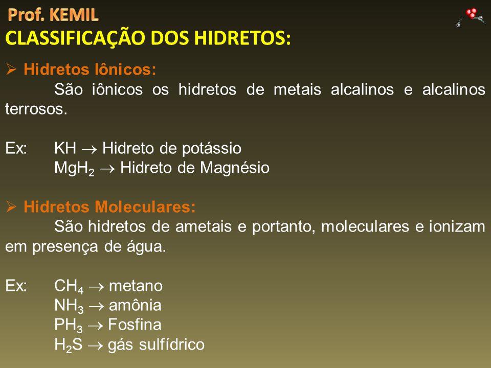 CLASSIFICAÇÃO DOS HIDRETOS: Hidretos Iônicos: São iônicos os hidretos de metais alcalinos e alcalinos terrosos. Ex: KH Hidreto de potássio MgH 2 Hidre