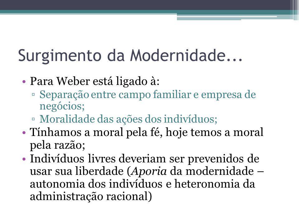 Surgimento da Modernidade... Para Weber está ligado à: Separação entre campo familiar e empresa de negócios; Moralidade das ações dos indivíduos; Tính