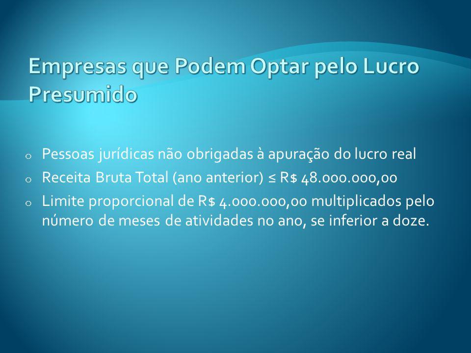 o Pessoas jurídicas não obrigadas à apuração do lucro real o Receita Bruta Total (ano anterior) R$ 48.000.000,00 o Limite proporcional de R$ 4.000.000