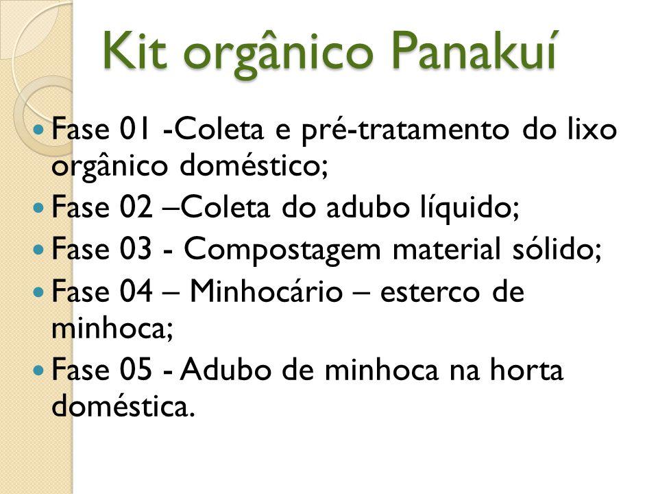 Kit orgânico Panakuí Fase 01 -Coleta e pré-tratamento do lixo orgânico doméstico; Fase 02 –Coleta do adubo líquido; Fase 03 - Compostagem material sól