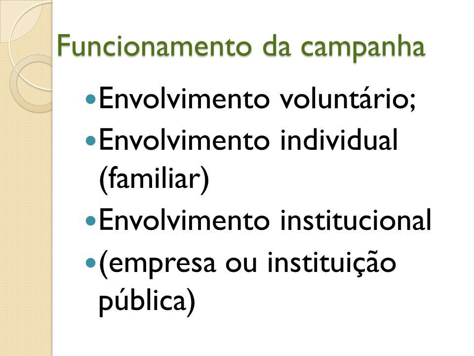 Funcionamento da campanha Envolvimento voluntário; Envolvimento individual (familiar) Envolvimento institucional (empresa ou instituição pública)