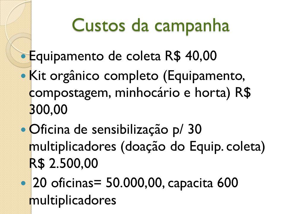 Custos da campanha Equipamento de coleta R$ 40,00 Kit orgânico completo (Equipamento, compostagem, minhocário e horta) R$ 300,00 Oficina de sensibiliz