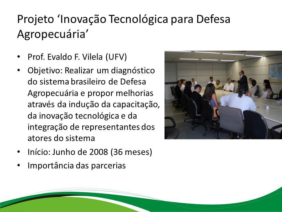 Diagnóstico Órgãos oficiais ICTs IESs Setor privado