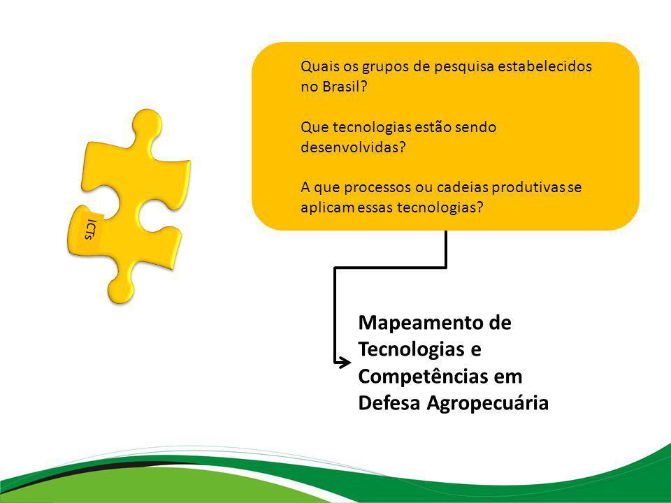 IESs Propostas de MP apresentadas à Capes Quais os cursos de pós-graduação existentes em Defesa Agropecuária.