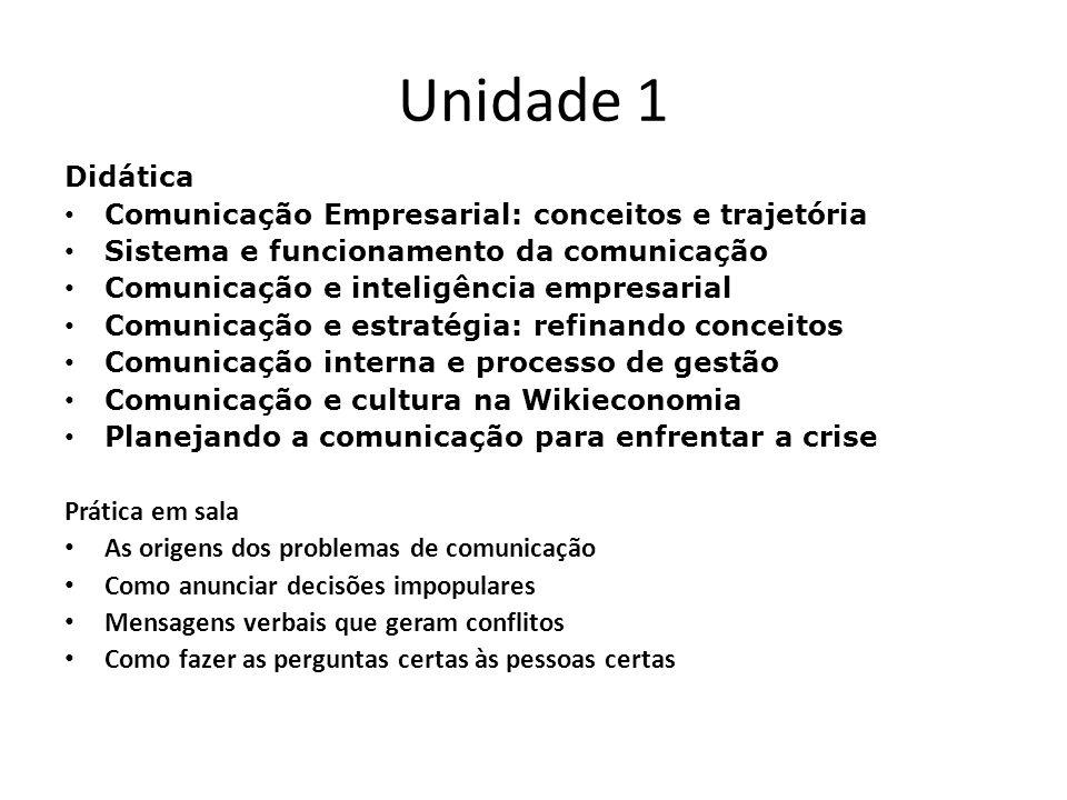 Unidade 1 Didática Comunicação Empresarial: conceitos e trajetória Sistema e funcionamento da comunicação Comunicação e inteligência empresarial Comun