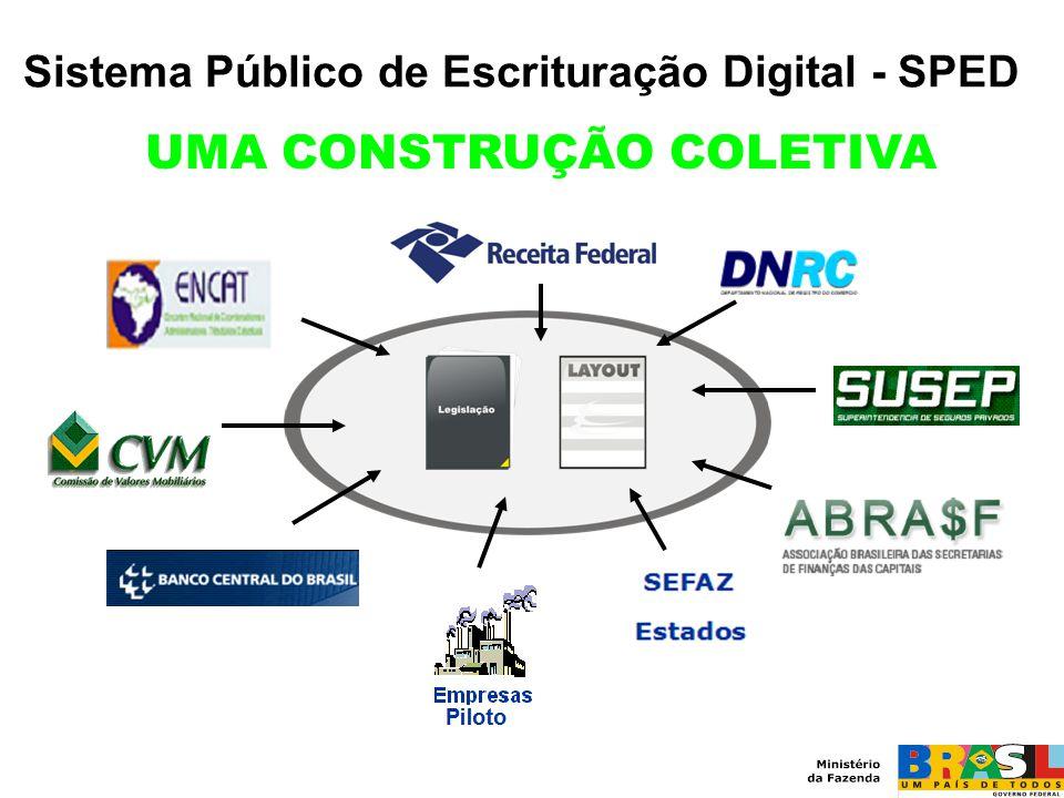 UMA CONSTRUÇÃO COLETIVA Sistema Público de Escrituração Digital - SPED
