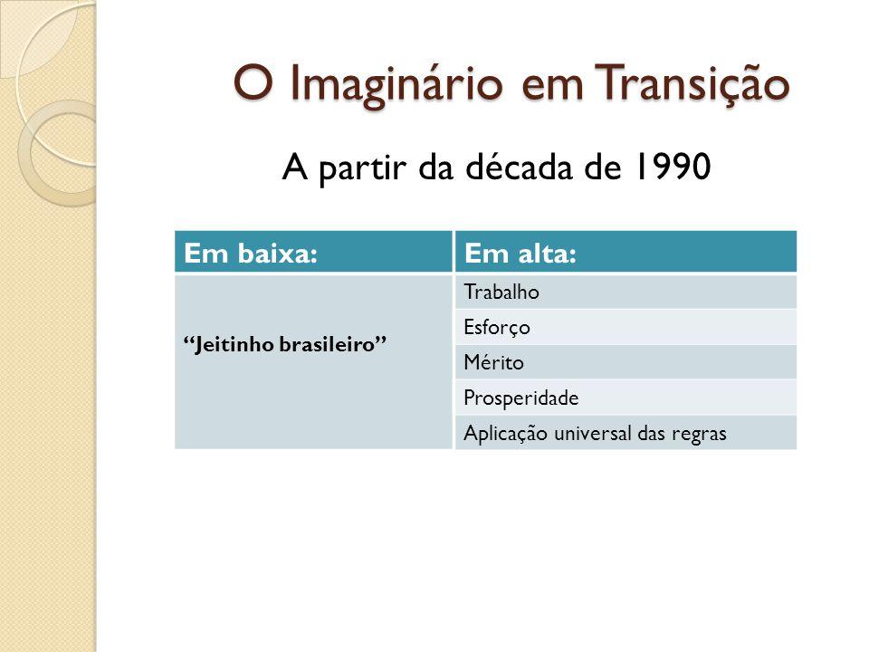 O Imaginário em Transição A partir da década de 1990 Em alta: Trabalho Esforço Mérito Prosperidade Aplicação universal das regras Em baixa: Jeitinho b
