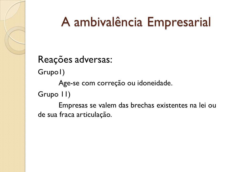 A ambivalência Empresarial Reações adversas: Grupo1) Age-se com correção ou idoneidade.