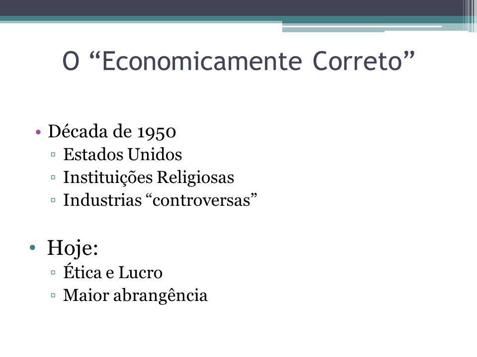 O Economicamente Correto Década de 1950 Estados Unidos Instituições Religiosas Industrias controversas Hoje: Ética e Lucro Maior abrangência