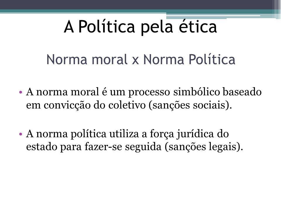 Norma moral x Norma Política A norma moral é um processo simbólico baseado em convicção do coletivo (sanções sociais).