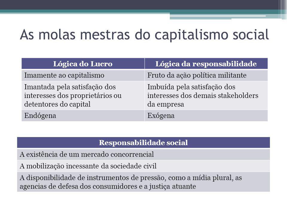 As molas mestras do capitalismo social Caso Parker Brothers