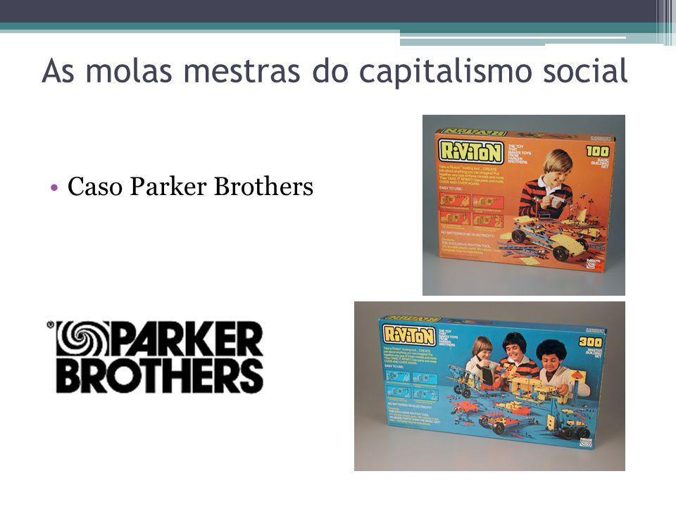 As molas mestras do capitalismo social Caso Parker Brothers