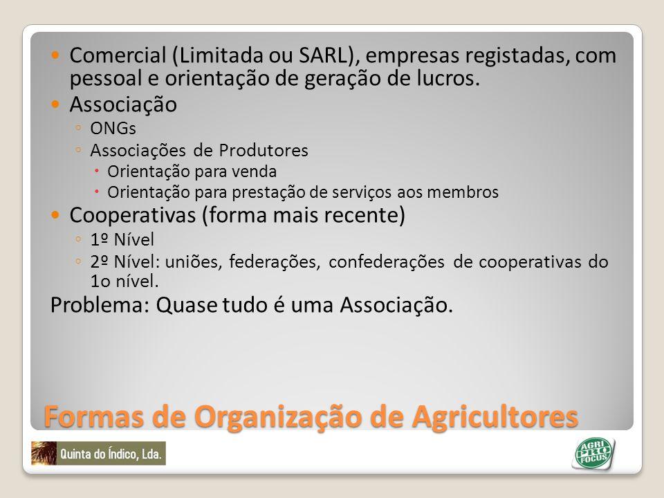 Formas de Organização de Agricultores Comercial (Limitada ou SARL), empresas registadas, com pessoal e orientação de geração de lucros. Associação ONG