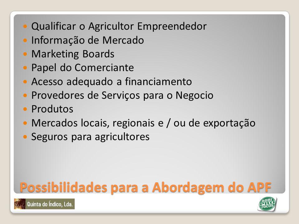 Possibilidades para a Abordagem do APF Qualificar o Agricultor Empreendedor Informação de Mercado Marketing Boards Papel do Comerciante Acesso adequad