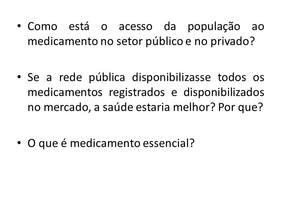 Como está o acesso da população ao medicamento no setor público e no privado? Se a rede pública disponibilizasse todos os medicamentos registrados e d