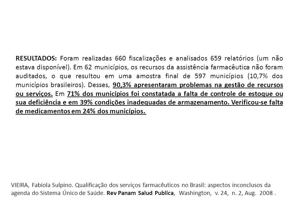 VIEIRA, Fabiola Sulpino. Qualificação dos serviços farmacêuticos no Brasil: aspectos inconclusos da agenda do Sistema Único de Saúde. Rev Panam Salud