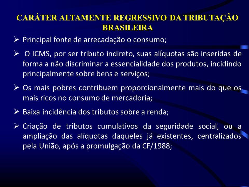 CARÁTER ALTAMENTE REGRESSIVO DA TRIBUTAÇÃO BRASILEIRA Principal fonte de arrecadação o consumo; O ICMS, por ser tributo indireto, suas alíquotas são inseridas de forma a não discriminar a essencialidade dos produtos, incidindo principalmente sobre bens e serviços; Os mais pobres contribuem proporcionalmente mais do que os mais ricos no consumo de mercadoria; Baixa incidência dos tributos sobre a renda; Criação de tributos cumulativos da seguridade social, ou a ampliação das alíquotas daqueles já existentes, centralizados pela União, após a promulgação da CF/1988;