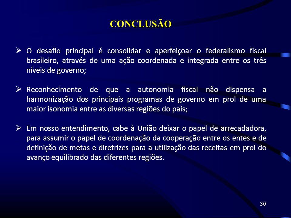 30 CONCLUSÃO O desafio principal é consolidar e aperfeiçoar o federalismo fiscal brasileiro, através de uma ação coordenada e integrada entre os três níveis de governo; Reconhecimento de que a autonomia fiscal não dispensa a harmonização dos principais programas de governo em prol de uma maior isonomia entre as diversas regiões do país; Em nosso entendimento, cabe à União deixar o papel de arrecadadora, para assumir o papel de coordenação da cooperação entre os entes e de definição de metas e diretrizes para a utilização das receitas em prol do avanço equilibrado das diferentes regiões.