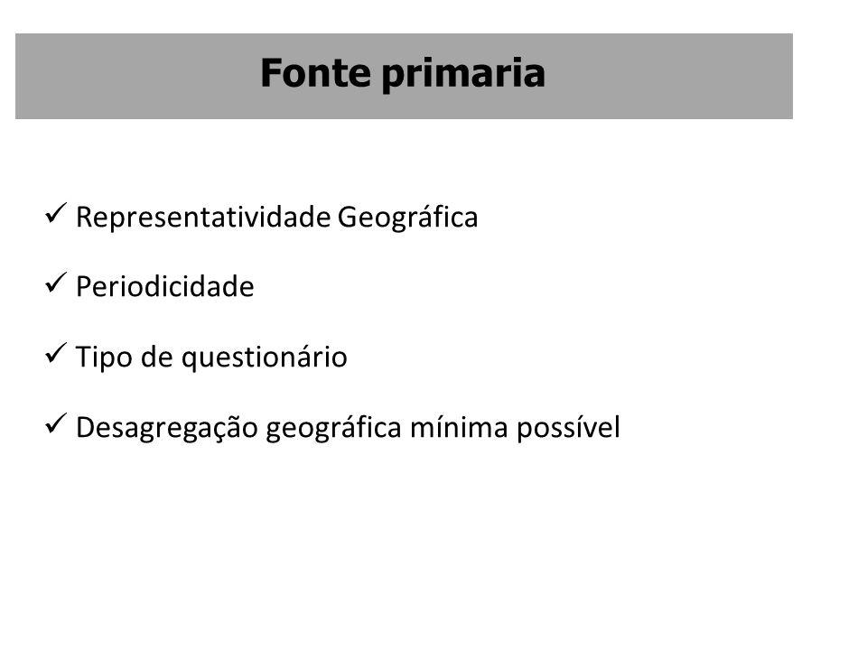 Representatividade Geográfica Periodicidade Tipo de questionário Desagregação geográfica mínima possível Fonte primaria