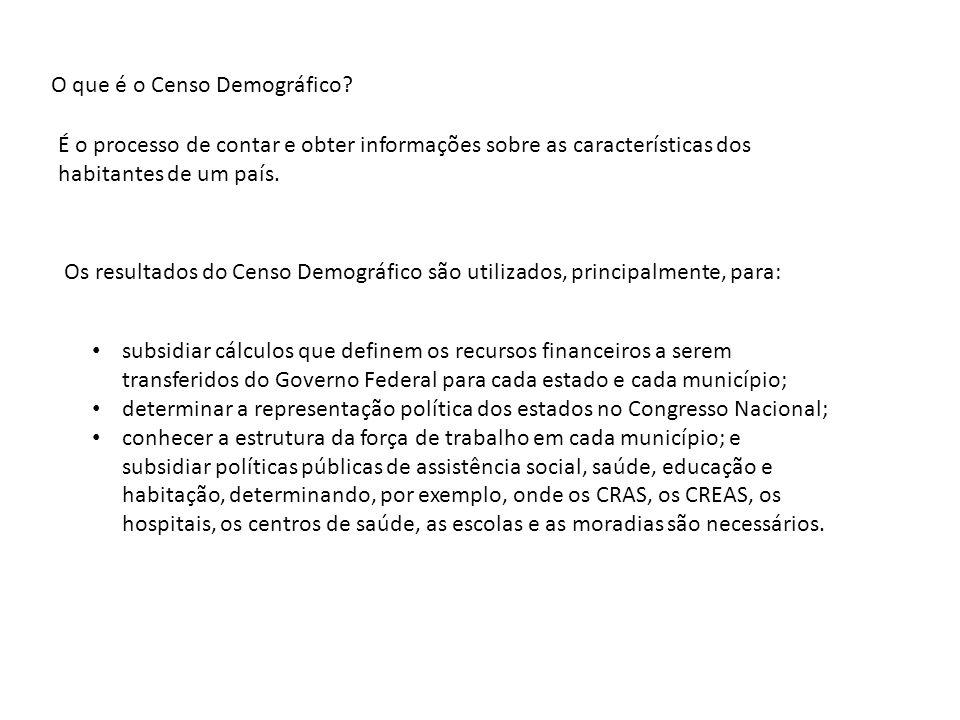 O que é o Censo Demográfico? É o processo de contar e obter informações sobre as características dos habitantes de um país. Os resultados do Censo Dem