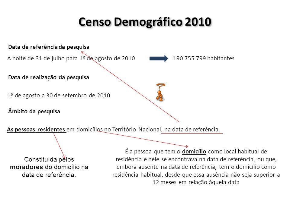 Data de referência da pesquisa A noite de 31 de julho para 1º de agosto de 2010 Âmbito da pesquisa As pessoas residentes em domicílios no Território N