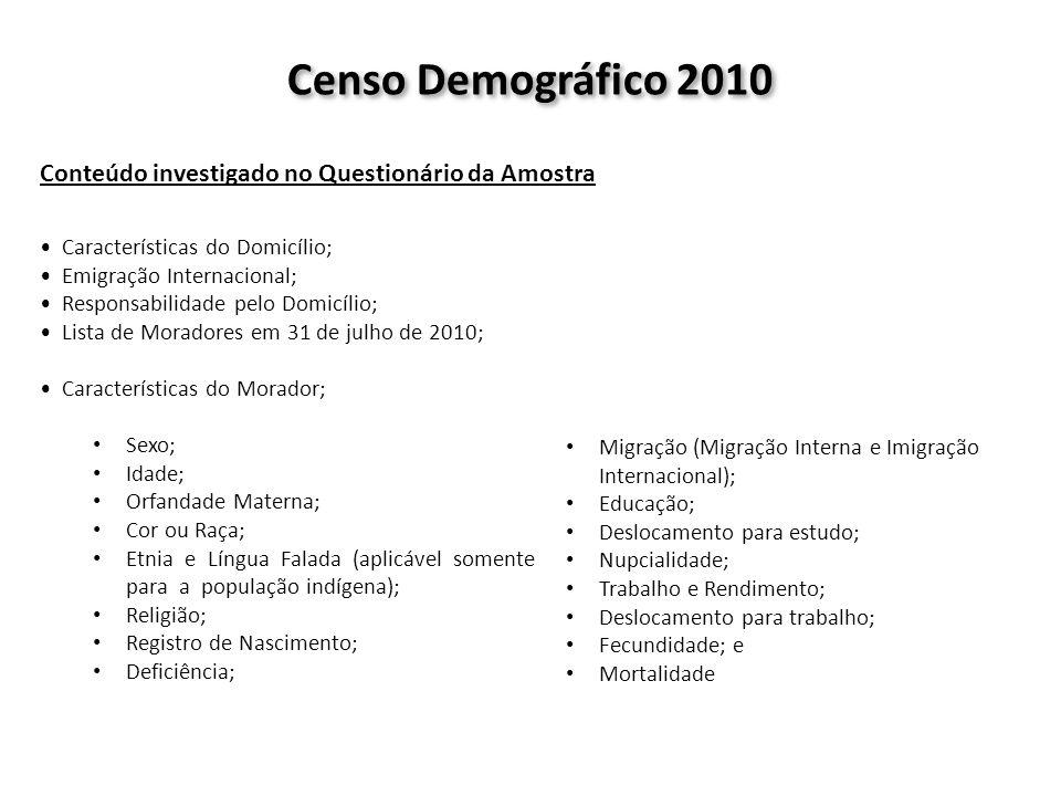 Censo Demográfico 2010 Características do Domicílio; Emigração Internacional; Responsabilidade pelo Domicílio; Lista de Moradores em 31 de julho de 20