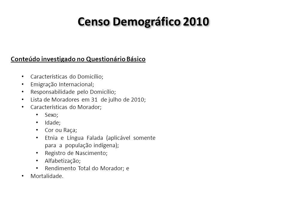 Censo Demográfico 2010 Conteúdo investigado no Questionário Básico Características do Domicílio; Emigração Internacional; Responsabilidade pelo Domicí