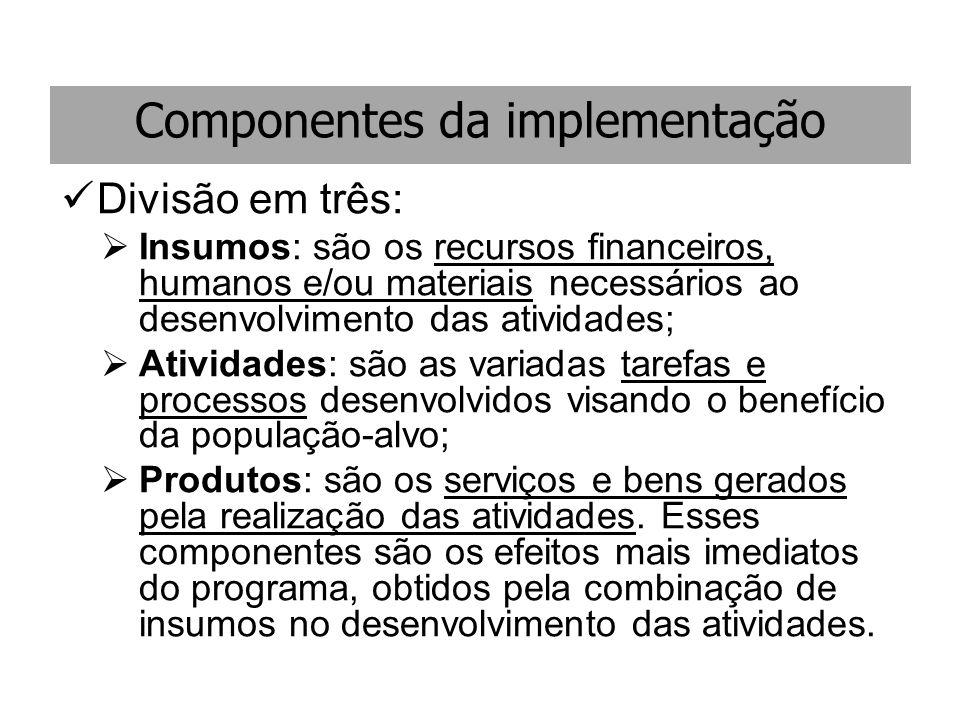 Componentes da implementação Divisão em três: Insumos: são os recursos financeiros, humanos e/ou materiais necessários ao desenvolvimento das atividad