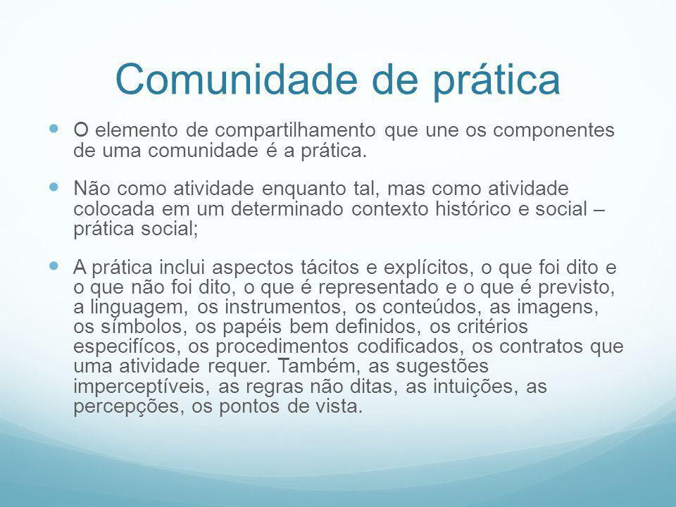 Comunidade de prática O elemento de compartilhamento que une os componentes de uma comunidade é a prática. Não como atividade enquanto tal, mas como a
