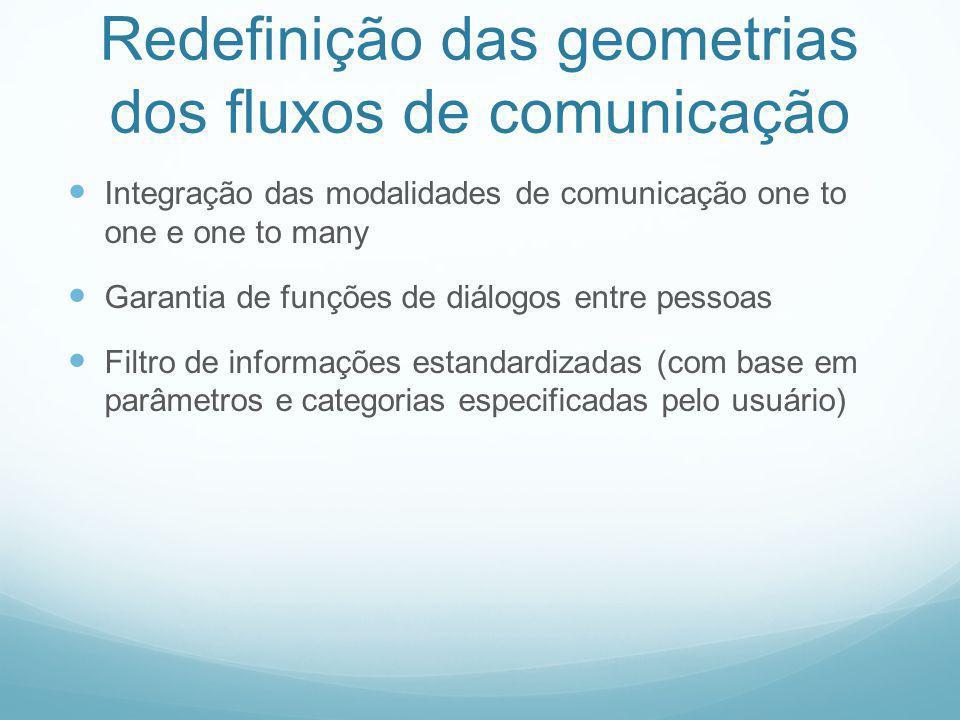 Redefinição das geometrias dos fluxos de comunicação Integração das modalidades de comunicação one to one e one to many Garantia de funções de diálogo