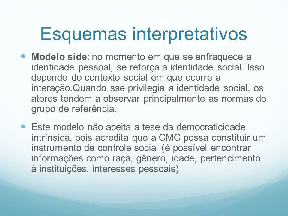 Esquemas interpretativos Modelo side: no momento em que se enfraquece a identidade pessoal, se reforça a identidade social. Isso depende do contexto s