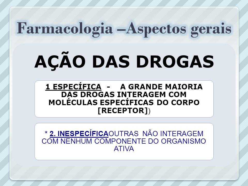 1.ENZIMAS (FISOSTIGMINE ) 2. CARREADORES (ANTIDEPRESSIVOS ) 3. CANAIS IÔNICOS (ANESTÉSICOS LOCAIS) 4. RECEPTORES ( ACETILCOLINA ) 5. ESTRUTURAIS ( COL
