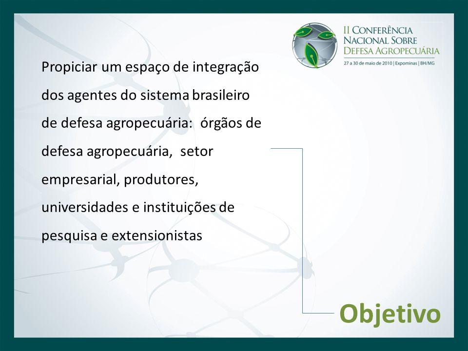 Objetivo Propiciar um espaço de integração dos agentes do sistema brasileiro de defesa agropecuária: órgãos de defesa agropecuária, setor empresarial,