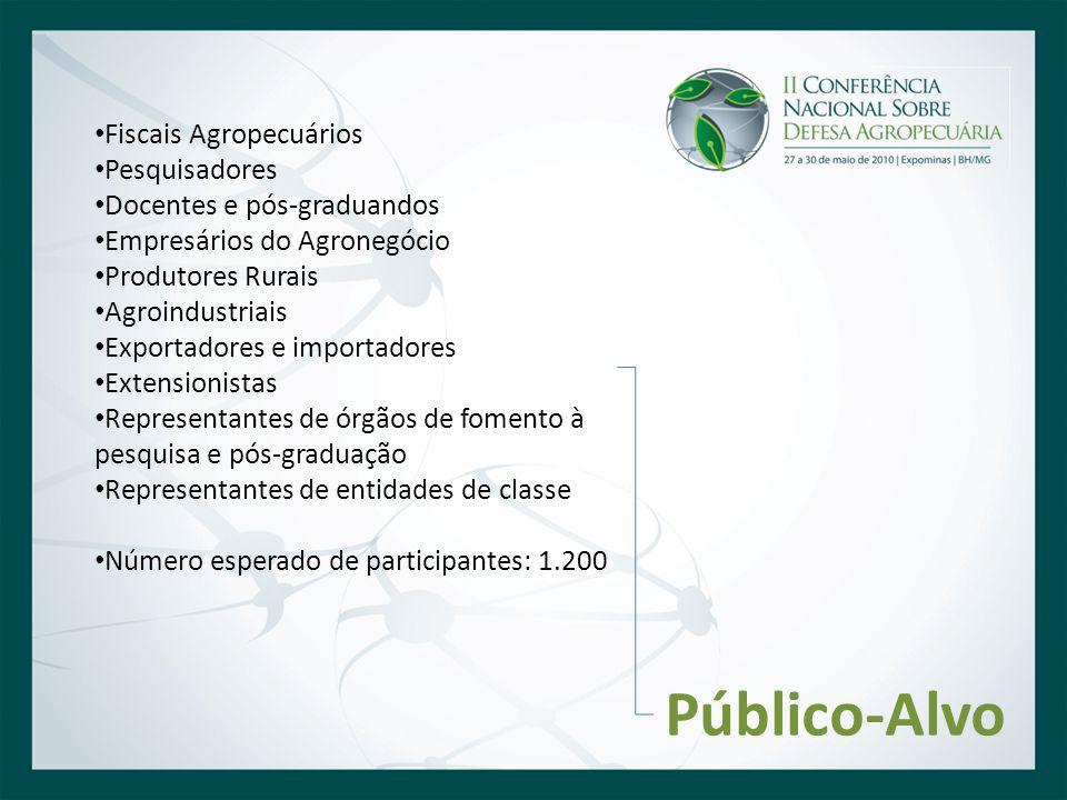 Público-Alvo Fiscais Agropecuários Pesquisadores Docentes e pós-graduandos Empresários do Agronegócio Produtores Rurais Agroindustriais Exportadores e