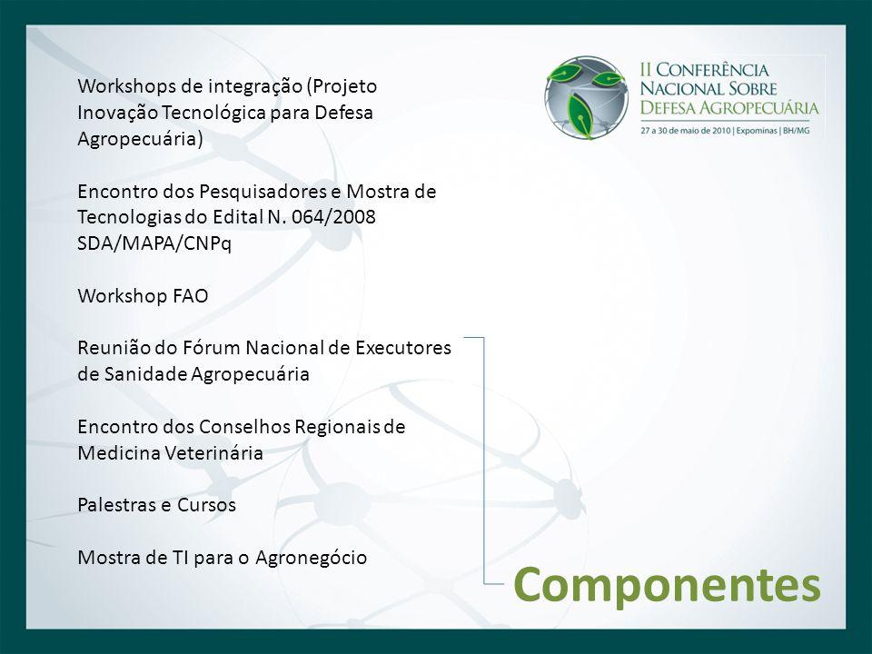 Componentes Workshops de integração (Projeto Inovação Tecnológica para Defesa Agropecuária) Encontro dos Pesquisadores e Mostra de Tecnologias do Edit