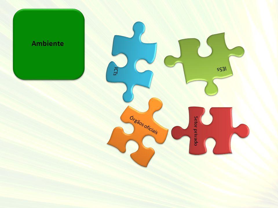 Mapeamento de tecnologias e competências Levantamento de demandas do setor produtivo Levantamento de demandas de órgãos de defesa Apoio à elaboração de propostas de MP Produto: Diretório de Expertise em Defesa Agropecuária e Mapas Tecnológicos Produto: Discurso do Sujeito Coletivo Setor Privado: visão e demandas Produto: Discurso do Sujeito Coletivo Órgãos de Defesa: visão e demandas Produto: Cursos de Mestrado Profissional em Defesa Agropecuária RIT DA – www.inovadefesa.ning.com Webdelphi Workshops de Integração Conferência sobre Defesa Agroécuária