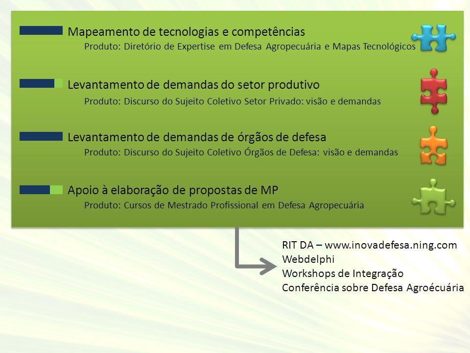 Contato e informações Prof.Dr. Evaldo F.