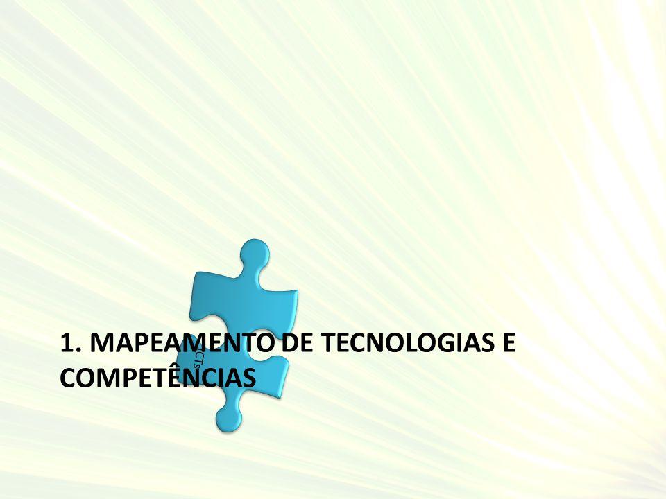 21 ICTs visitadas, 152 entrevistas, 220 tecnologias/ competências CNPMF (2) Moscamed (1) Cenargen (5) UnB (5) UFV (11) CNPGL (4) UFLA (7) UFMG (15) CNPGC (5) UFRA (1) CPATU (2) CPATSA (5) CNPF (2) UEL (9) CNPUV (3) UFPEL (7) UFRGS (13) UFSM (6) CNPSA (4) CNPDIA (4) UFSCAR (1) Unesp (4) USP Pirass.
