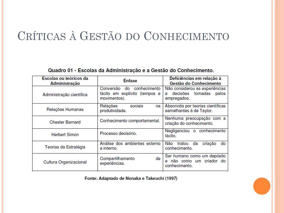 C RÍTICAS À G ESTÃO DO C ONHECIMENTO