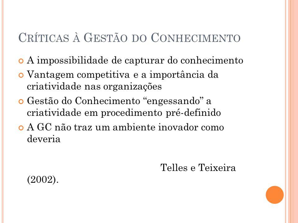 A impossibilidade de capturar do conhecimento Vantagem competitiva e a importância da criatividade nas organizações Gestão do Conhecimento engessando a criatividade em procedimento pré-definido A GC não traz um ambiente inovador como deveria Telles e Teixeira (2002).