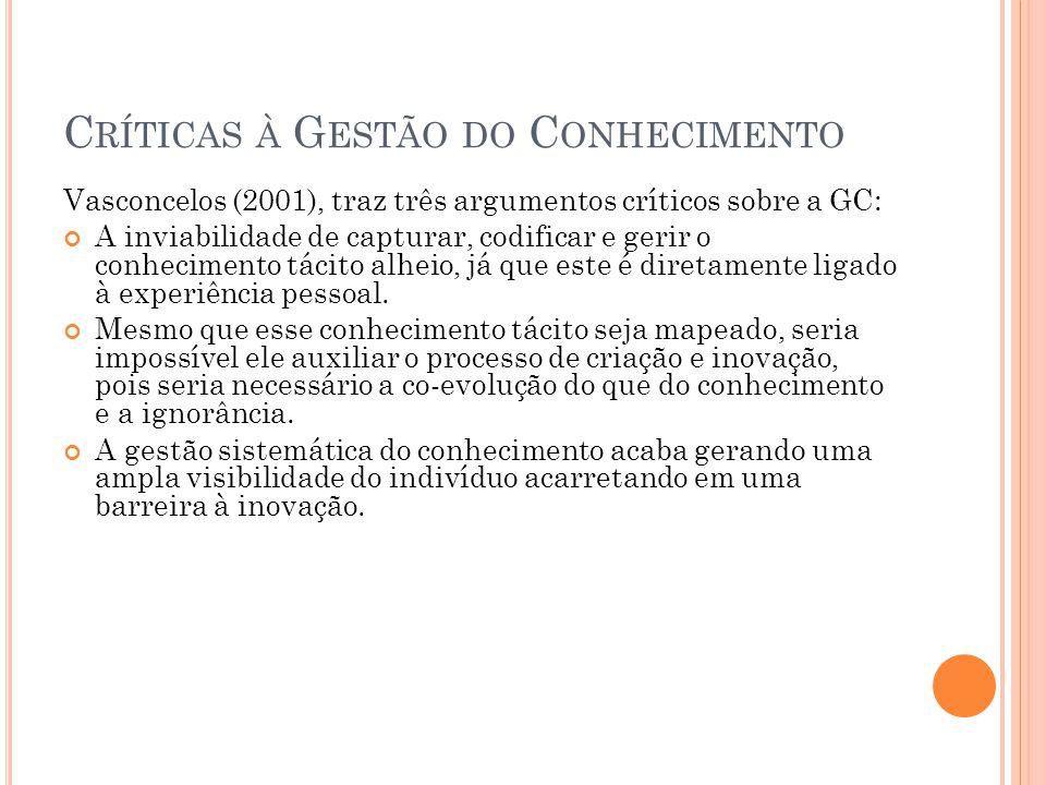 C RÍTICAS À G ESTÃO DO C ONHECIMENTO Vasconcelos (2001), traz três argumentos críticos sobre a GC: A inviabilidade de capturar, codificar e gerir o conhecimento tácito alheio, já que este é diretamente ligado à experiência pessoal.