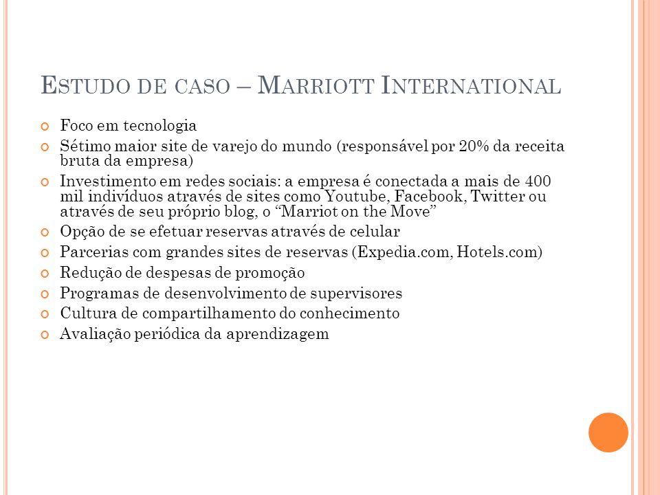 E STUDO DE CASO – M ARRIOTT I NTERNATIONAL Foco em tecnologia Sétimo maior site de varejo do mundo (responsável por 20% da receita bruta da empresa) I
