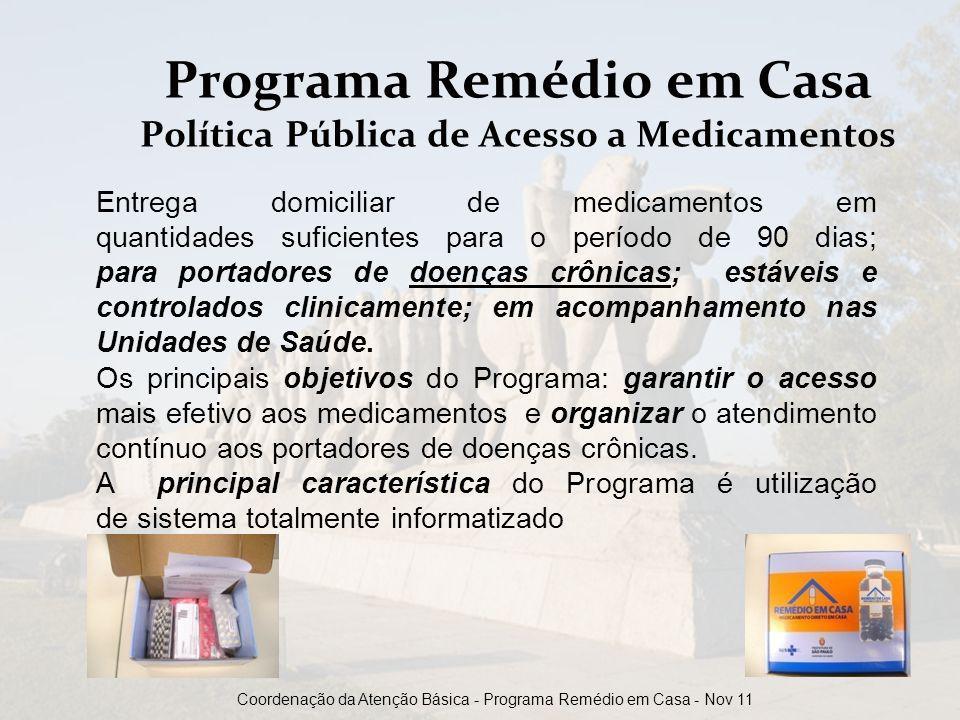 Programa Remédio em Casa Política Pública de Acesso a Medicamentos Entrega domiciliar de medicamentos em quantidades suficientes para o período de 90