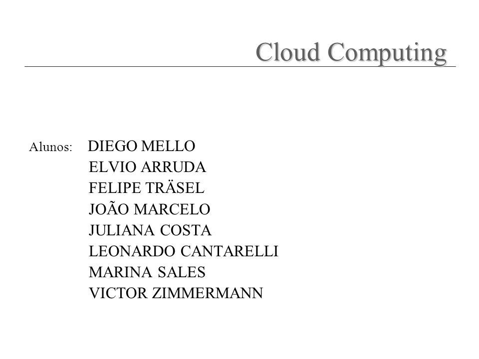 Alunos: DIEGO MELLO ELVIO ARRUDA FELIPE TRÄSEL JOÃO MARCELO JULIANA COSTA LEONARDO CANTARELLI MARINA SALES VICTOR ZIMMERMANN Cloud Computing Cloud Com