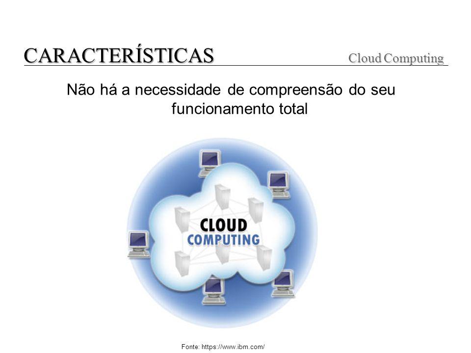 Não há a necessidade de compreensão do seu funcionamento total Cloud Computing CARACTERÍSTICAS Fonte: https://www.ibm.com/