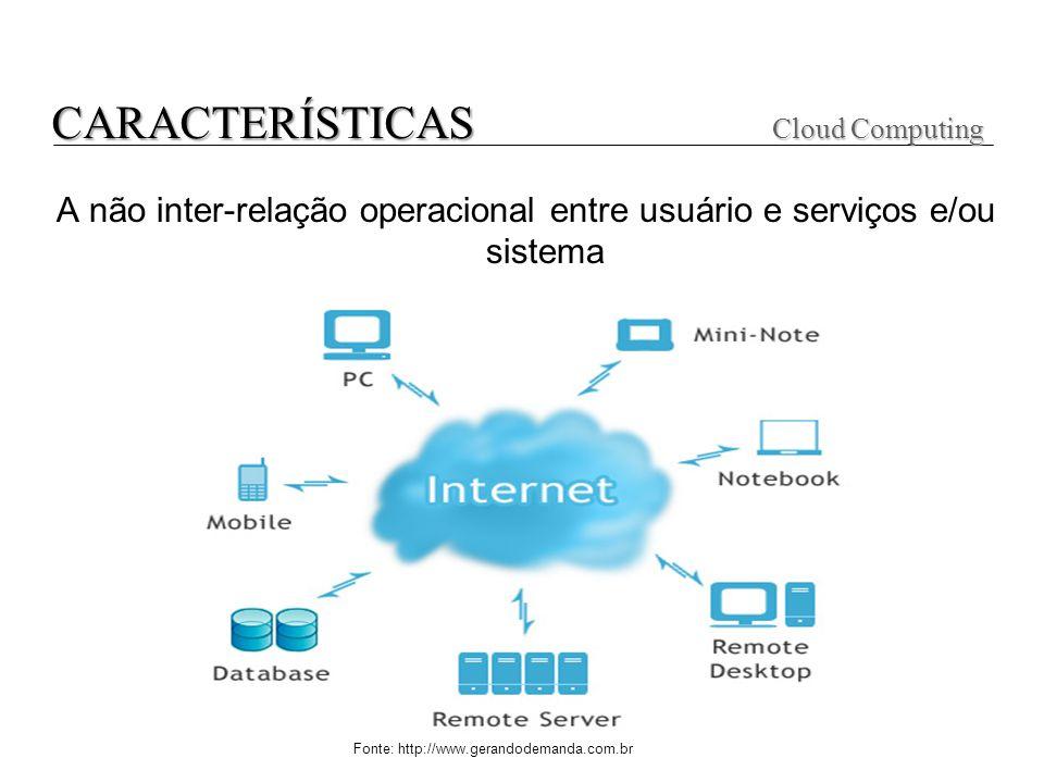 A não inter-relação operacional entre usuário e serviços e/ou sistema Cloud Computing CARACTERÍSTICAS Fonte: http://www.gerandodemanda.com.br
