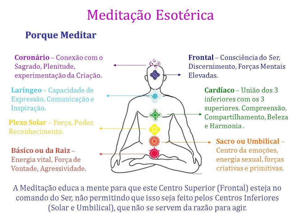 Meditação Esotérica Porque Meditar Coronário – Conexão com o Sagrado, Plenitude, experimentação da Criação. Frontal – Consciência do Ser, Discerniment
