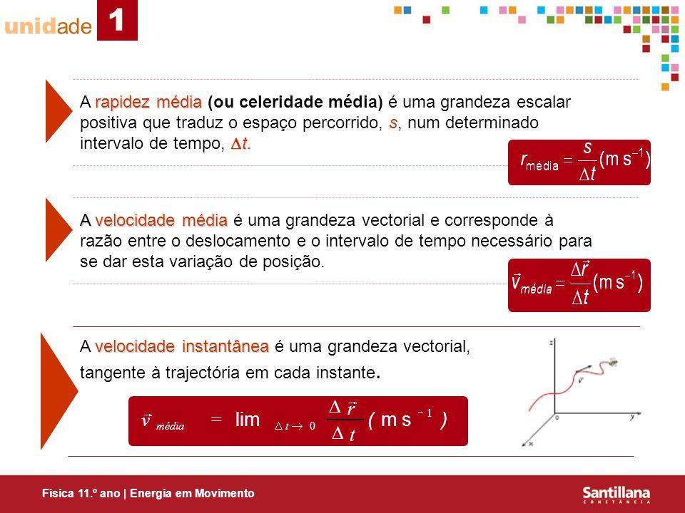 Física 11.º ano | Energia em Movimento unid ade 1 rapidez média t.